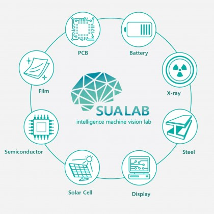 SuaLab A.I. Machine Learning