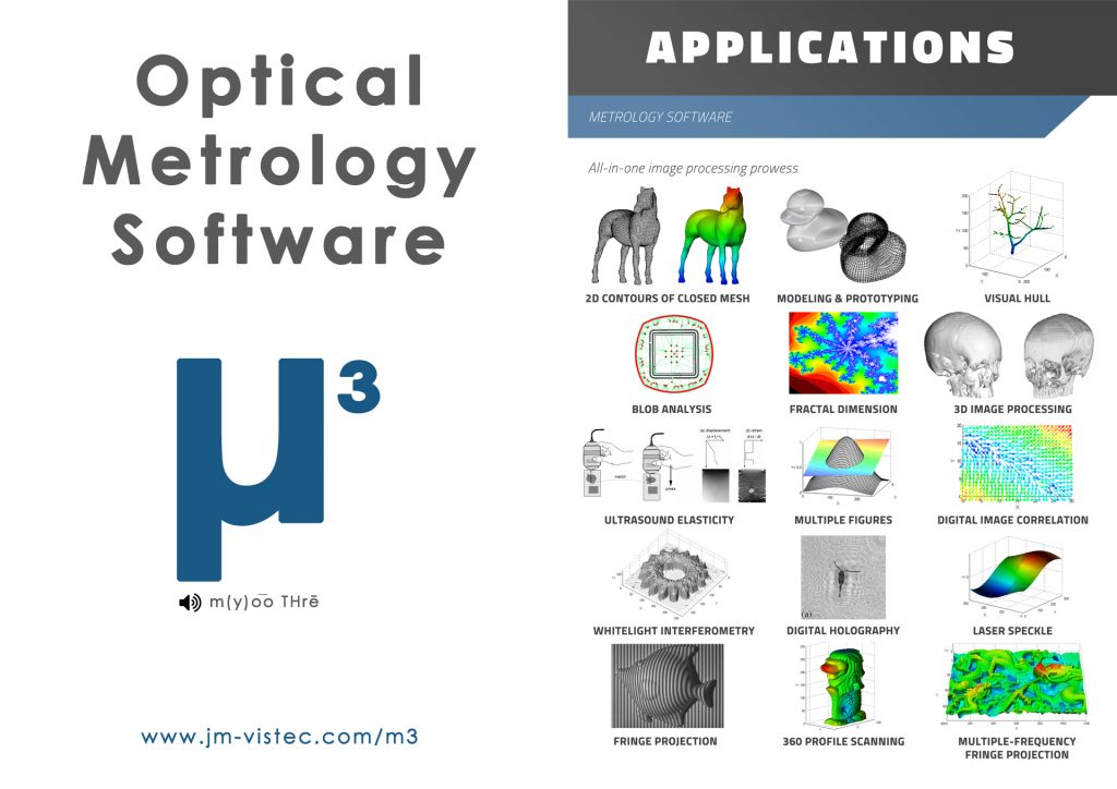 MU3 Optical Metrology Software Library for 3D applications
